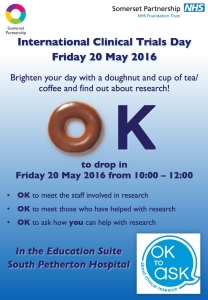 International Clinical Trials Day 20 May 2016 poster